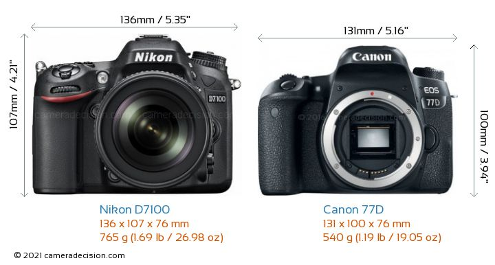 Nikon D7100 vs Canon 77D Camera Size Comparison - Front View