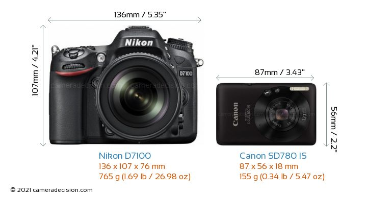 Nikon D7100 vs Canon SD780 IS Camera Size Comparison - Front View