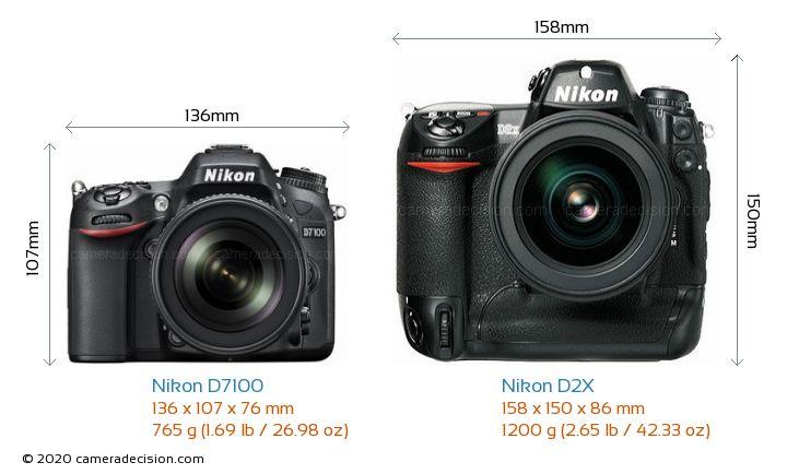 Nikon D7100 vs Nikon D2X Camera Size Comparison - Front View