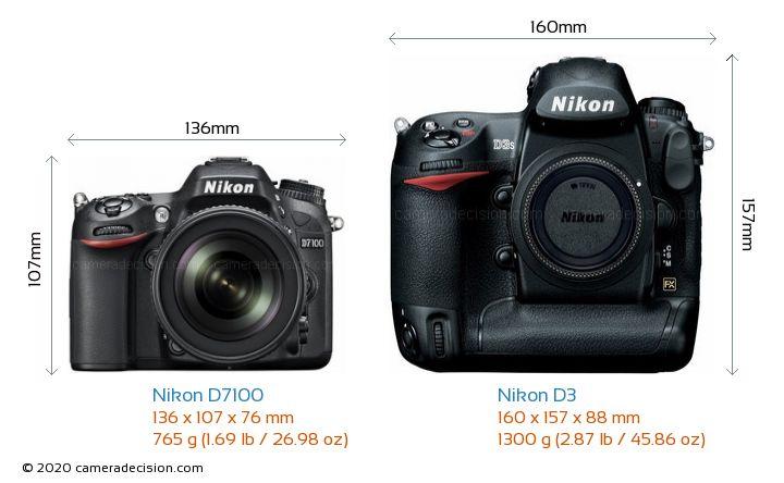 Nikon D7100 vs Nikon D3 Camera Size Comparison - Front View