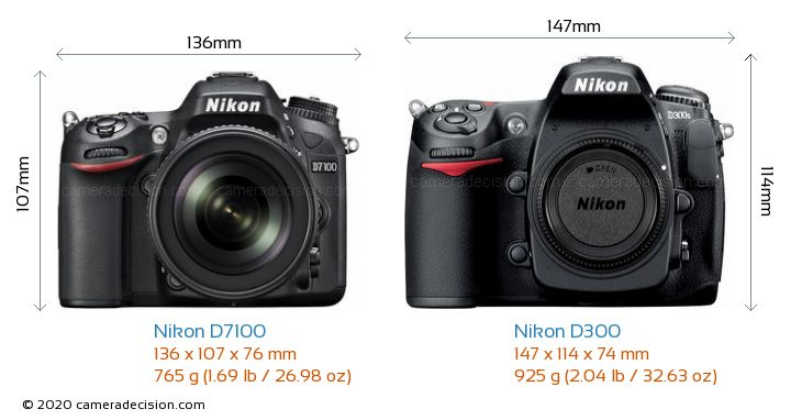Nikon D7100 vs Nikon D300 Camera Size Comparison - Front View