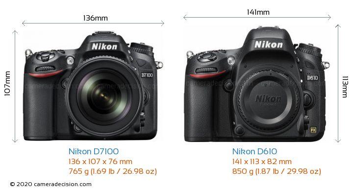 Nikon D7100 vs Nikon D610 Camera Size Comparison - Front View