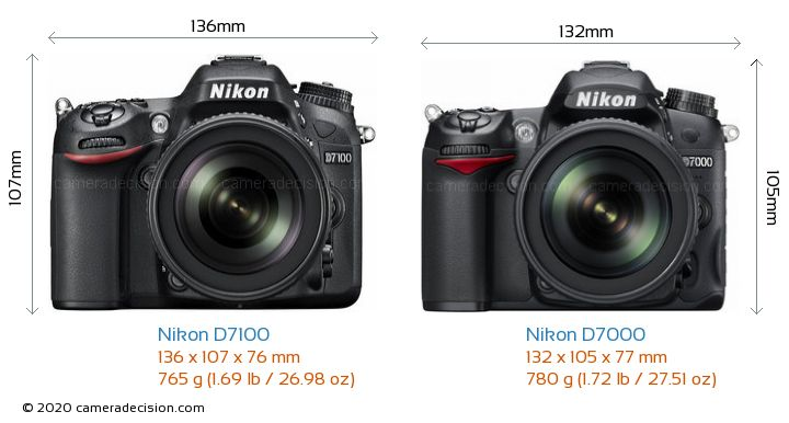 Nikon D7100 vs Nikon D7000 Camera Size Comparison - Front View