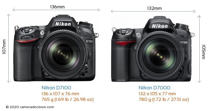 Nikon D7100 vs Nikon D7000 Camera Size Comparison - Front View