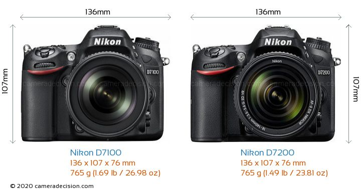 Nikon D7100 vs Nikon D7200 Camera Size Comparison - Front View