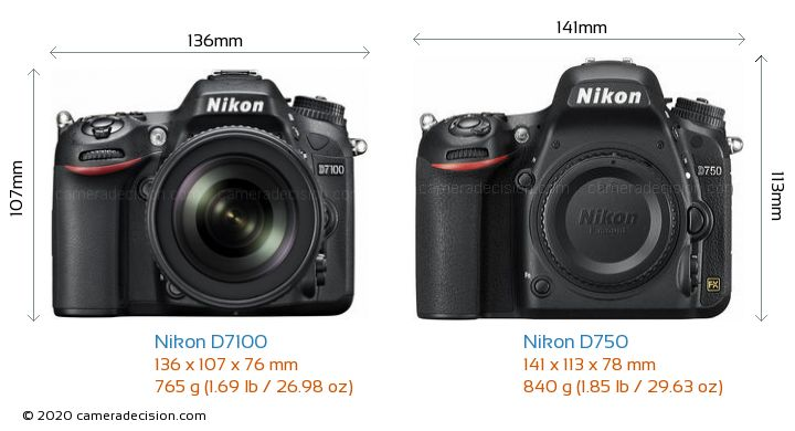 Nikon D7100 vs Nikon D750 Camera Size Comparison - Front View