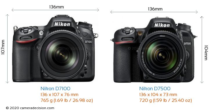 Nikon D7100 vs Nikon D7500 Camera Size Comparison - Front View