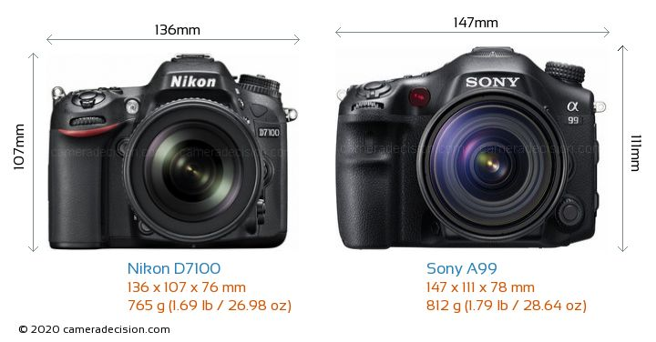 Nikon D7100 vs Sony A99 Camera Size Comparison - Front View
