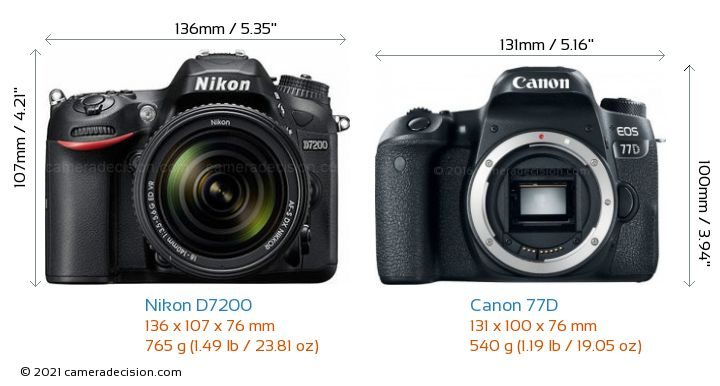 Nikon D7200 vs Canon 77D Camera Size Comparison - Front View