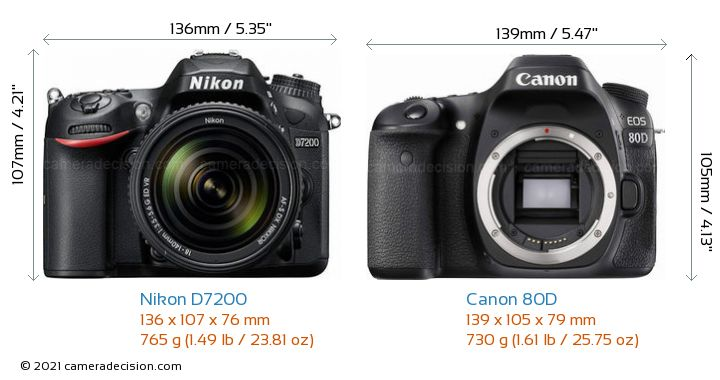 Nikon D7200 vs Canon 80D Camera Size Comparison - Front View