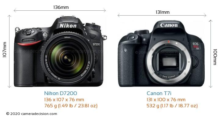 Nikon D7200 vs Canon T7i Camera Size Comparison - Front View