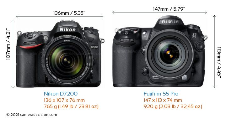 Nikon D7200 vs Fujifilm S5 Pro Camera Size Comparison - Front View