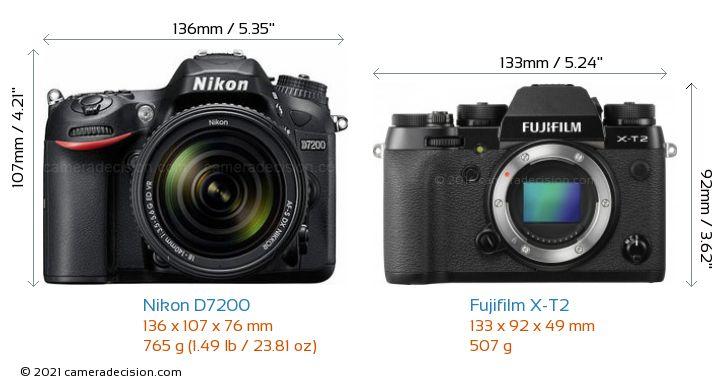 Nikon D7200 vs Fujifilm X-T2 Camera Size Comparison - Front View