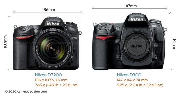 Nikon D7200 vs Nikon D300 Camera Size Comparison - Front View