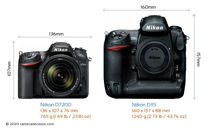 Nikon D7200 vs Nikon D3S Camera Size Comparison - Front View