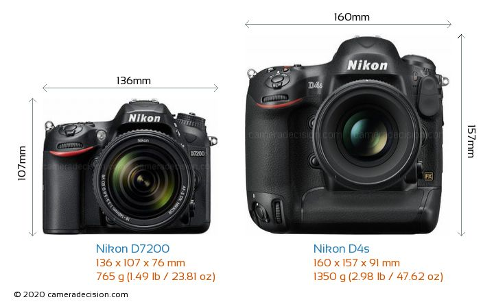 Nikon D7200 vs Nikon D4s Camera Size Comparison - Front View