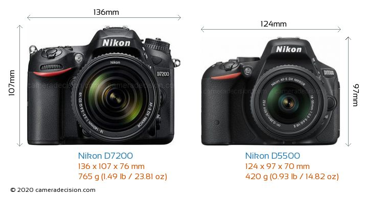 Nikon D7200 vs Nikon D5500 Camera Size Comparison - Front View