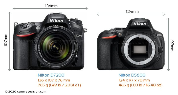 Nikon D7200 vs Nikon D5600 Camera Size Comparison - Front View