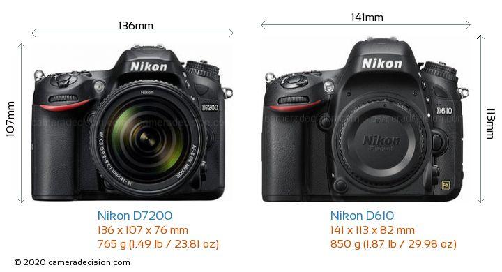 Nikon D7200 vs Nikon D610 Camera Size Comparison - Front View