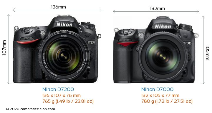 Nikon D7200 vs Nikon D7000 Camera Size Comparison - Front View