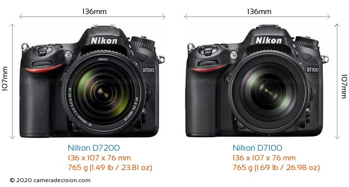 Nikon D7200 vs Nikon D7100 Camera Size Comparison - Front View
