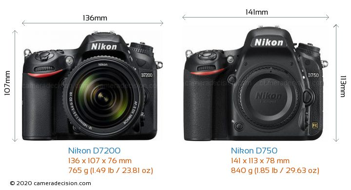 Nikon D7200 vs Nikon D750 Camera Size Comparison - Front View