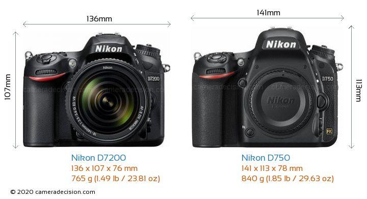 Nikon D7200 vs Nikon D750 Camera Size Comparison - Front View