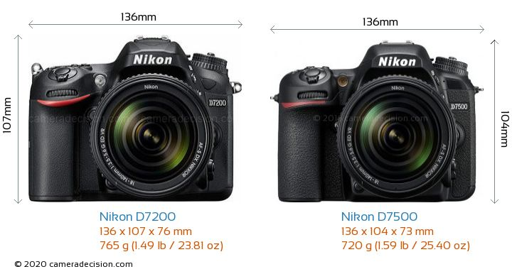Nikon D7200 vs Nikon D7500 Camera Size Comparison - Front View