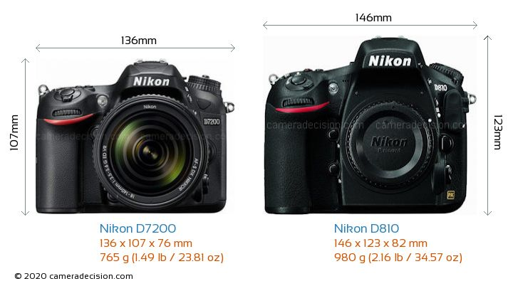 Nikon D7200 vs Nikon D810 Camera Size Comparison - Front View