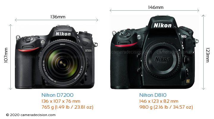 Nikon D7200 vs Nikon D810 Camera Size Comparison - Front View