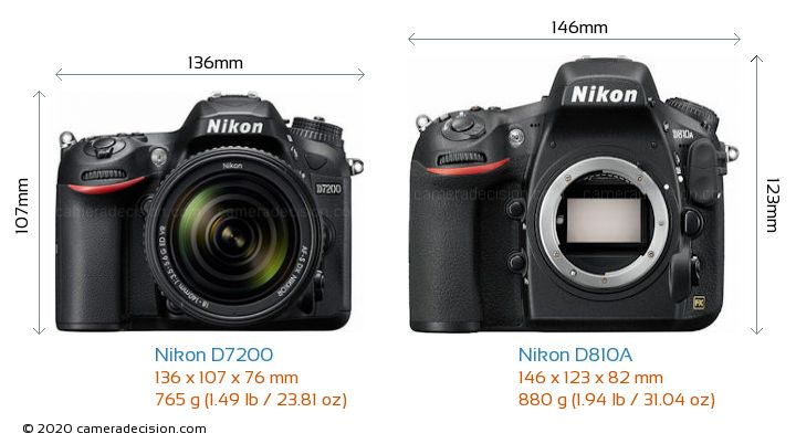 Nikon D7200 vs Nikon D810A Camera Size Comparison - Front View
