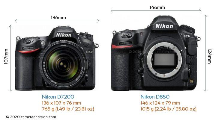 Nikon D7200 vs Nikon D850 Camera Size Comparison - Front View