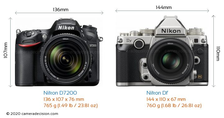Nikon D7200 vs Nikon Df Camera Size Comparison - Front View