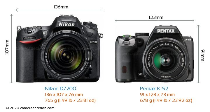 Nikon D7200 vs Pentax K-S2 Camera Size Comparison - Front View