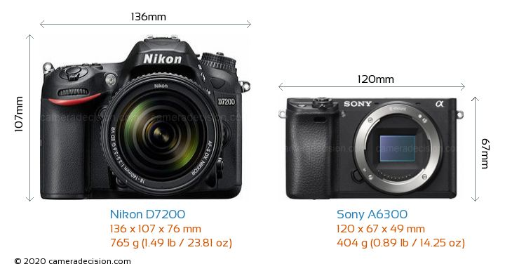 Nikon D7200 vs Sony A6300 Camera Size Comparison - Front View