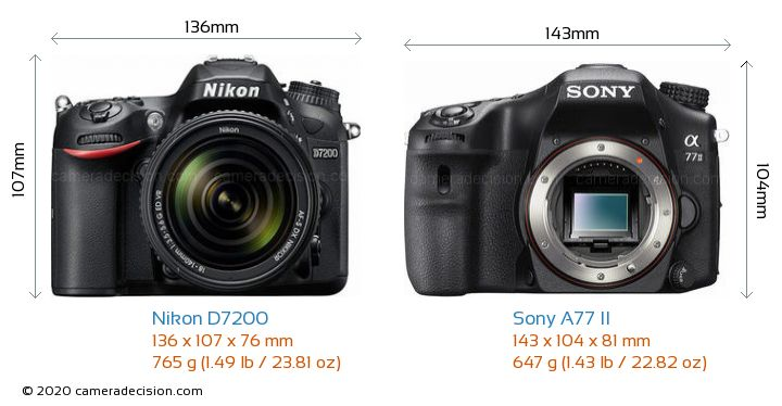 Nikon D7200 vs Sony A77 II Camera Size Comparison - Front View