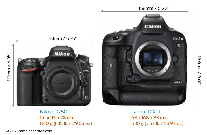 Nikon D750 vs Canon 1D X II Camera Size Comparison - Front View