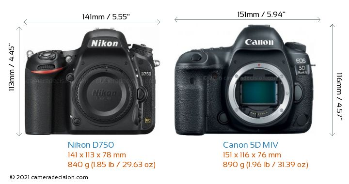 Nikon D750 vs Canon 5D MIV Camera Size Comparison - Front View