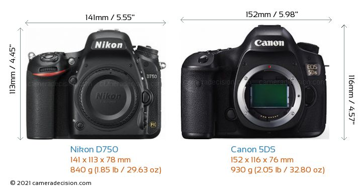 Nikon D750 vs Canon 5DS Camera Size Comparison - Front View