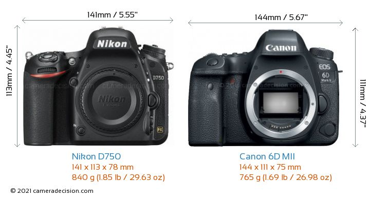 Nikon D750 vs Canon 6D MII Camera Size Comparison - Front View