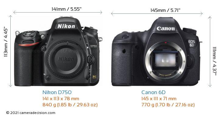 Nikon D750 vs Canon 6D Camera Size Comparison - Front View