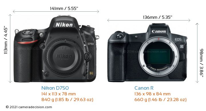 Nikon D750 vs Canon R Camera Size Comparison - Front View