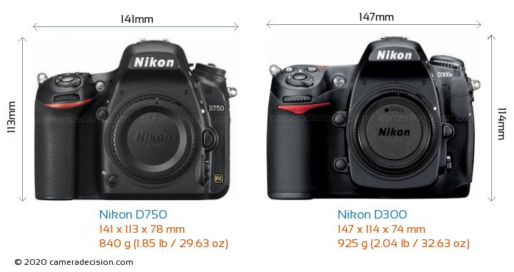Nikon D750 vs Nikon D300 Camera Size Comparison - Front View