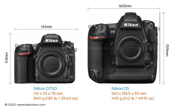 Nikon D750 vs Nikon D5 Camera Size Comparison - Front View