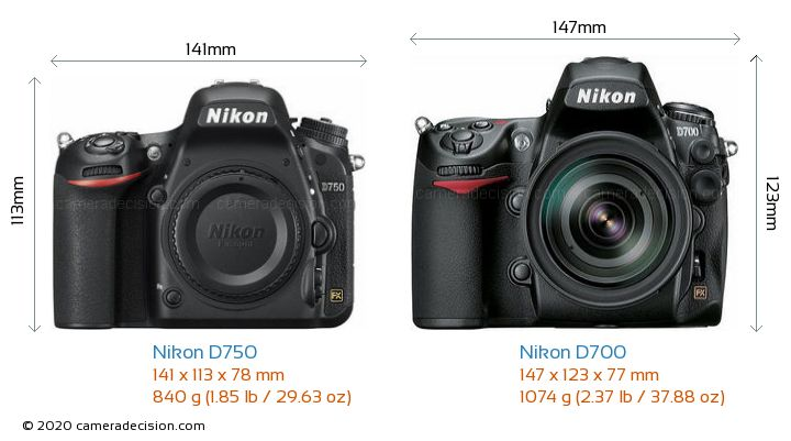 Nikon D750 vs Nikon D700 Camera Size Comparison - Front View