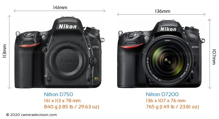 Nikon D750 vs Nikon D7200 Camera Size Comparison - Front View