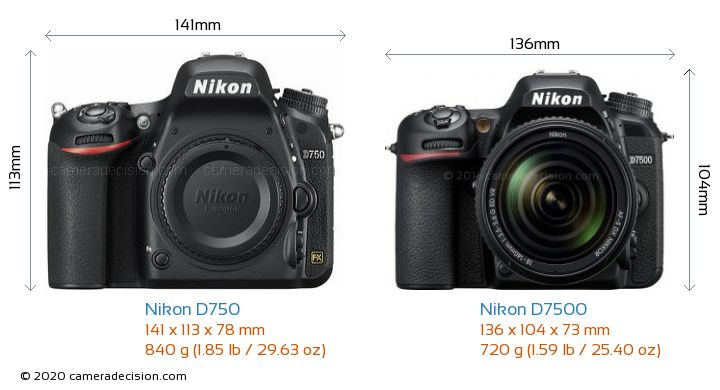Nikon D750 vs Nikon D7500 Camera Size Comparison - Front View