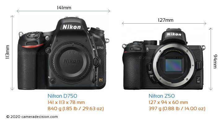 Nikon D750 vs Nikon Z50 Camera Size Comparison - Front View