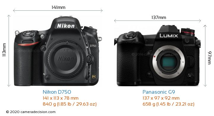 Nikon D750 vs Panasonic G9 Camera Size Comparison - Front View