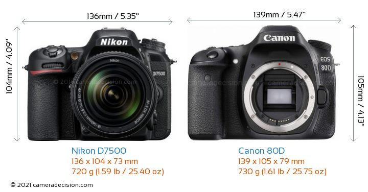 Nikon D7500 vs Canon 80D Camera Size Comparison - Front View